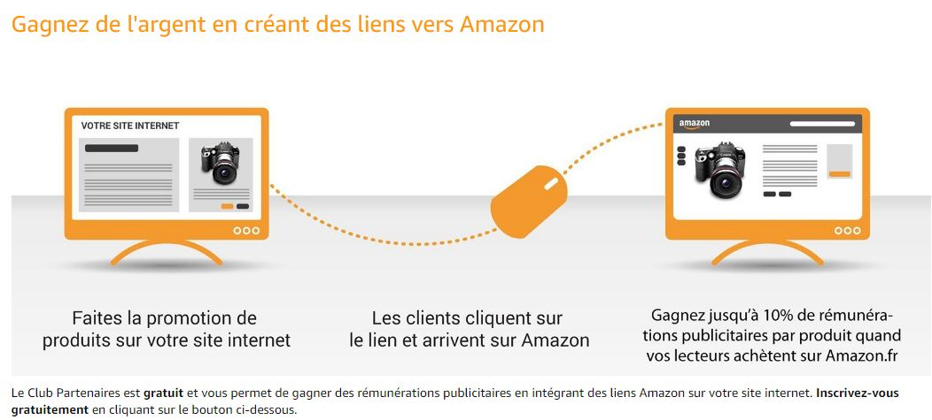 club partenaire affiliation amazon